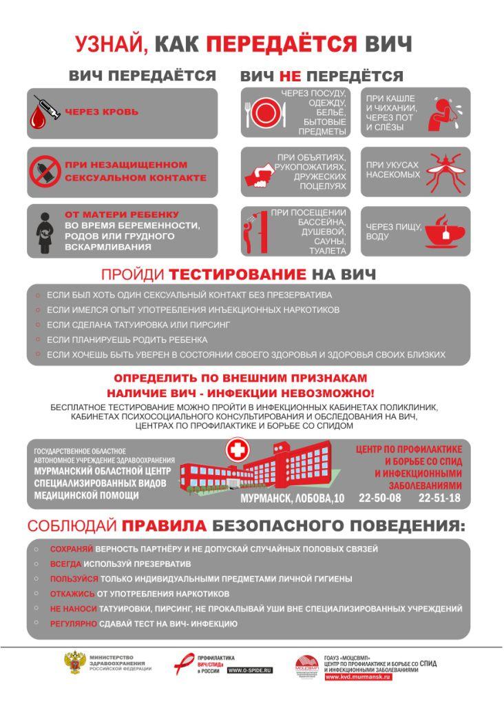 Всероссийская акция СТОП ВИЧ/СПИД-2019